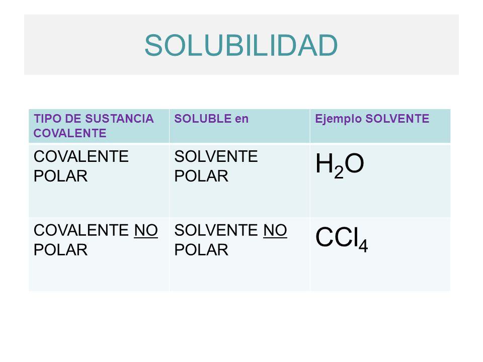 SOLUBILIDAD H2O CCl4 COVALENTE POLAR SOLVENTE POLAR COVALENTE NO POLAR