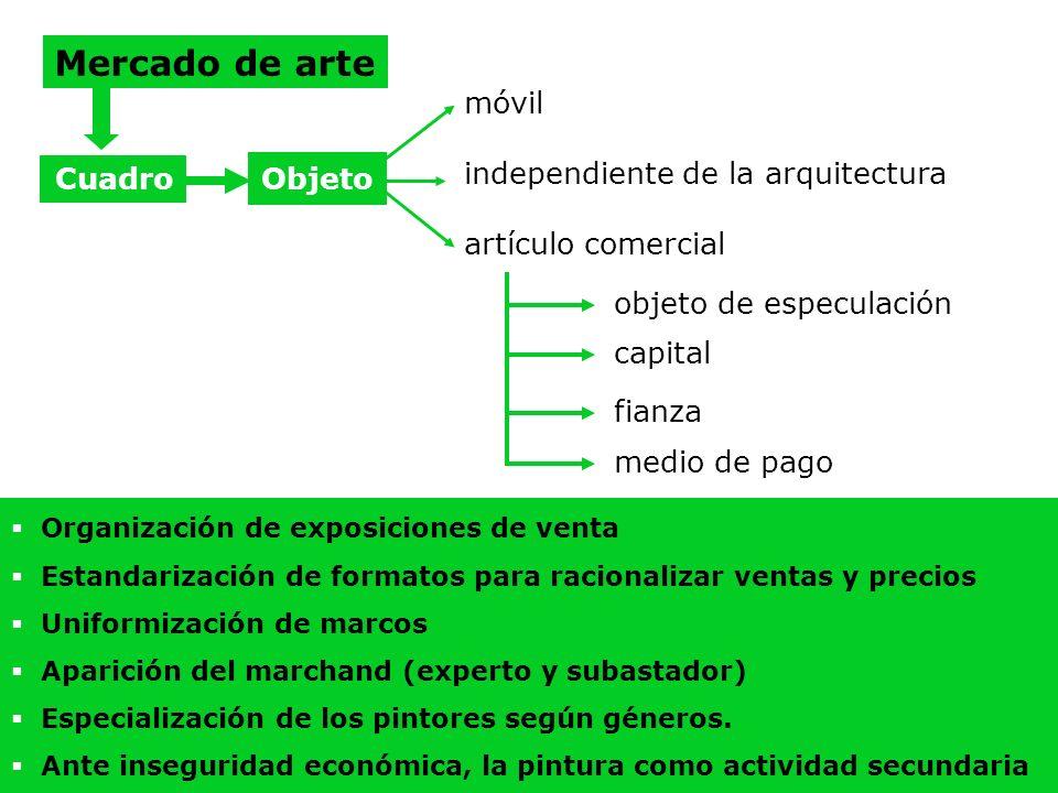 Mercado de arte móvil independiente de la arquitectura