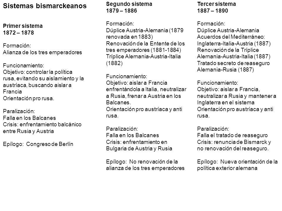Sistemas bismarckeanos