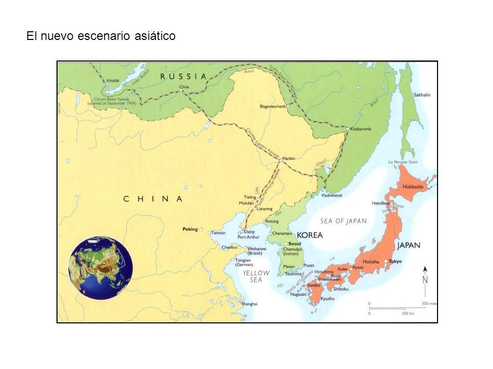 El nuevo escenario asiático