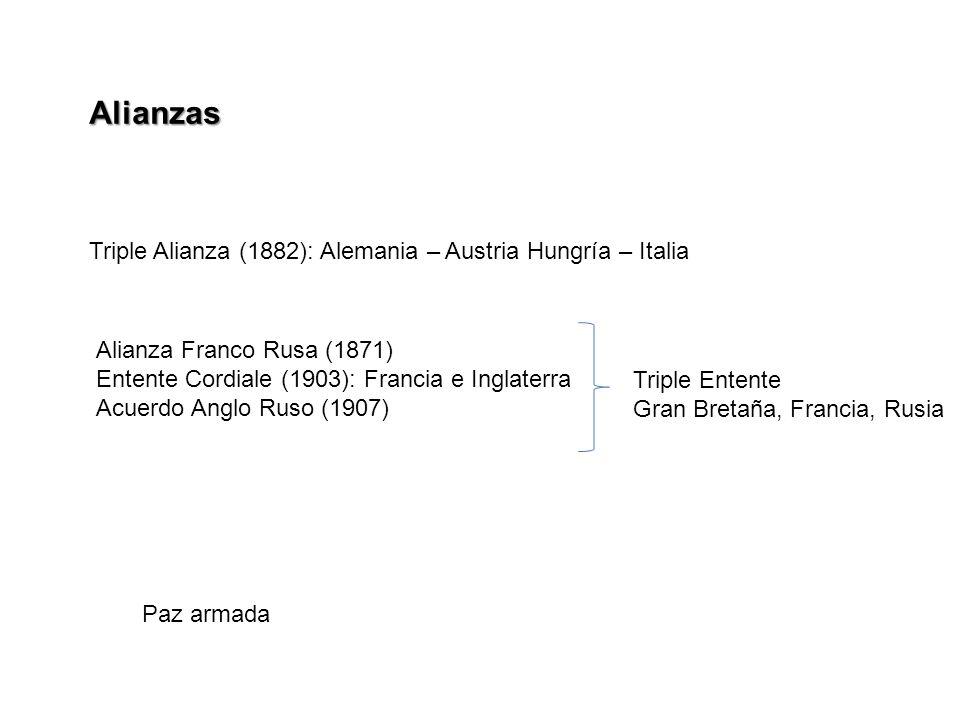 Alianzas Triple Alianza (1882): Alemania – Austria Hungría – Italia