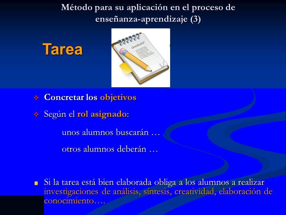 Método para su aplicación en el proceso de enseñanza-aprendizaje (3)