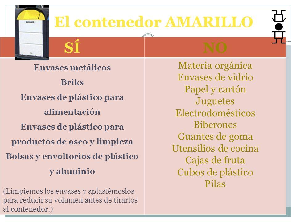 El contenedor AMARILLO