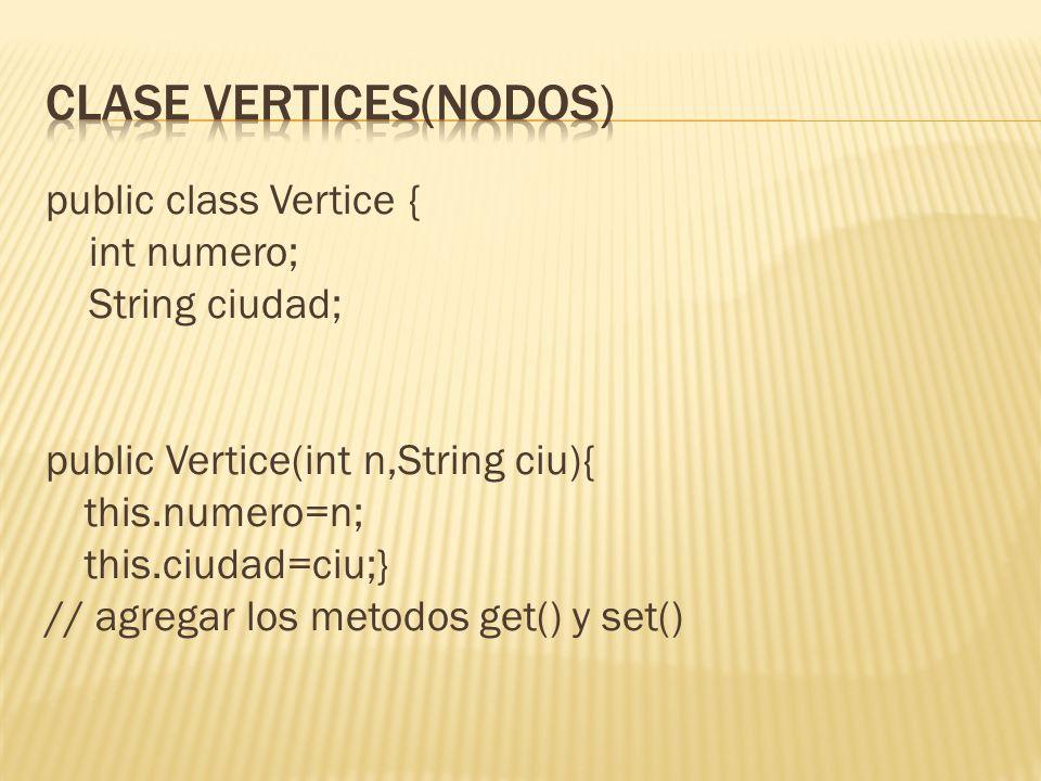 clase vertices(nodos)