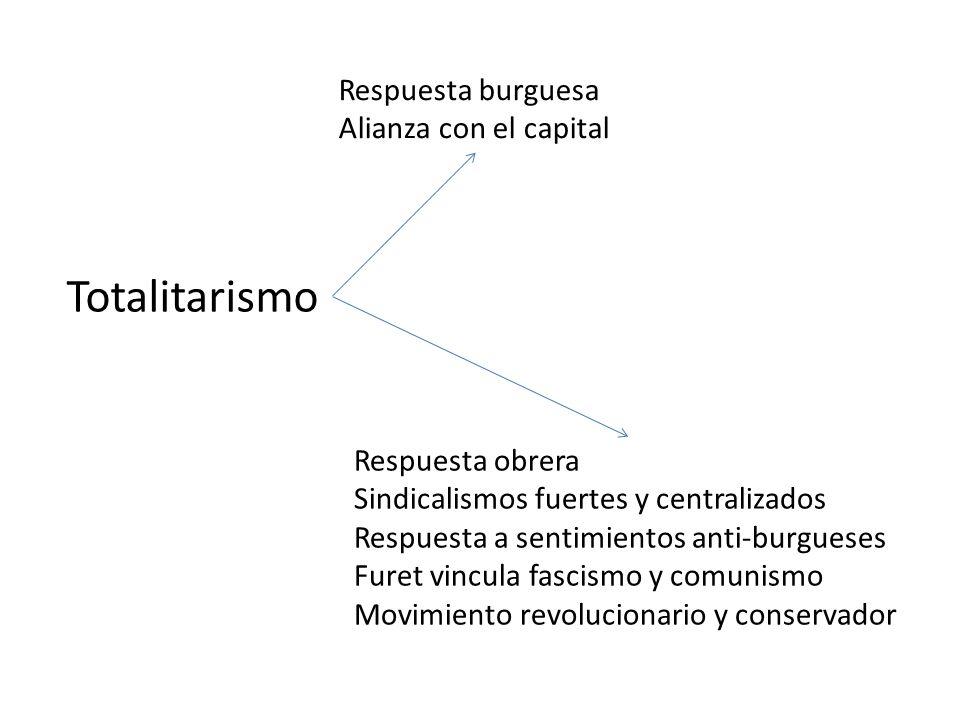 Totalitarismo Respuesta burguesa Alianza con el capital