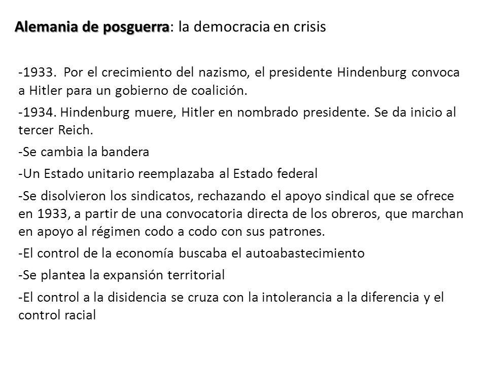 Alemania de posguerra: la democracia en crisis