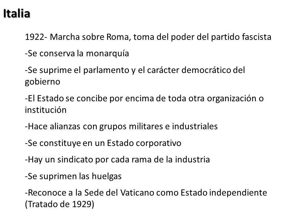 Italia 1922- Marcha sobre Roma, toma del poder del partido fascista