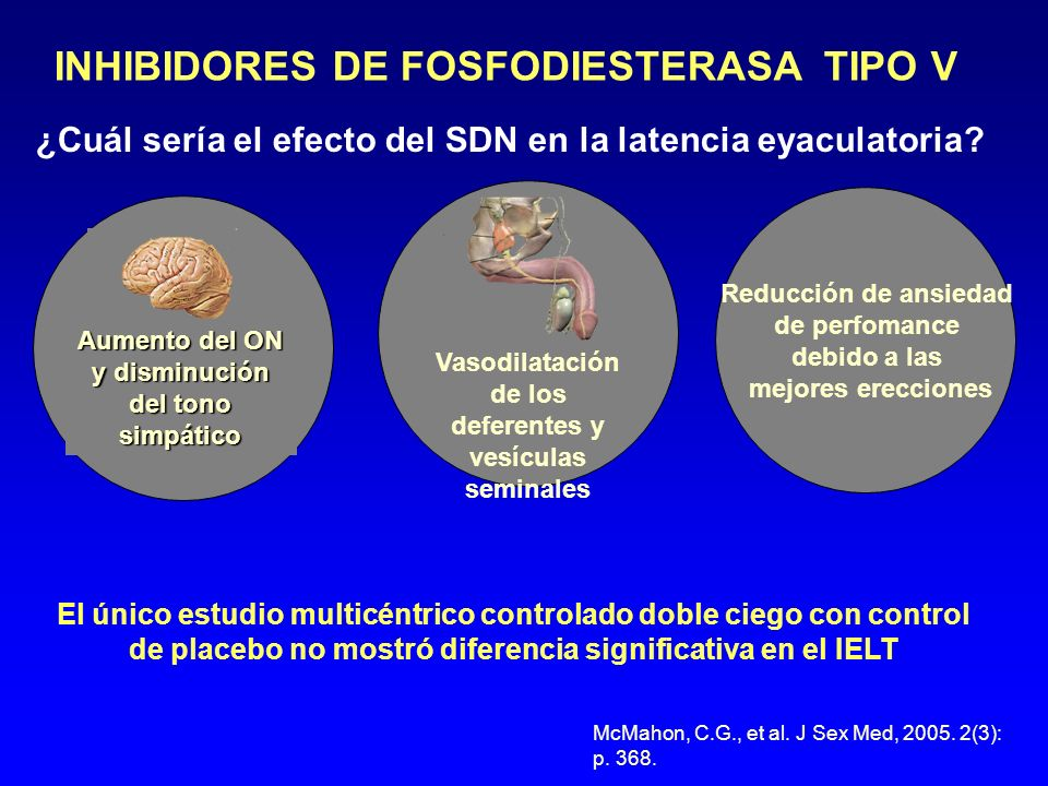 INHIBIDORES DE FOSFODIESTERASA TIPO V