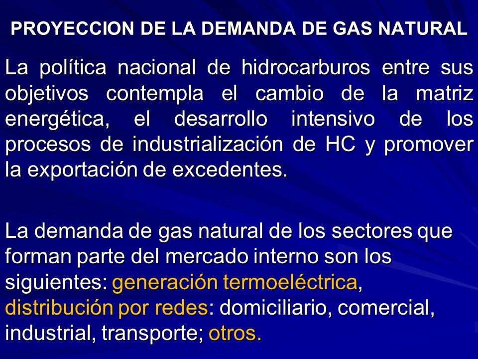 PROYECCION DE LA DEMANDA DE GAS NATURAL