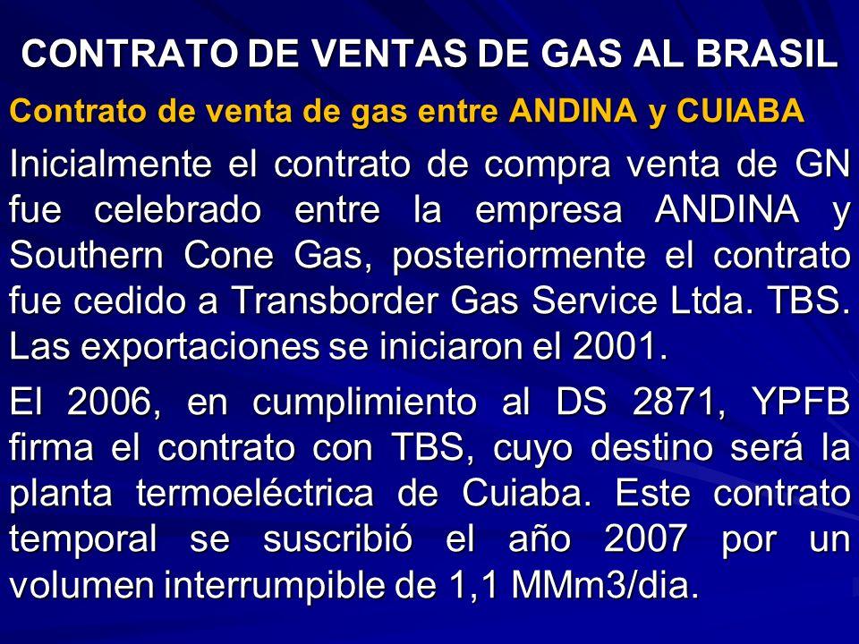 CONTRATO DE VENTAS DE GAS AL BRASIL