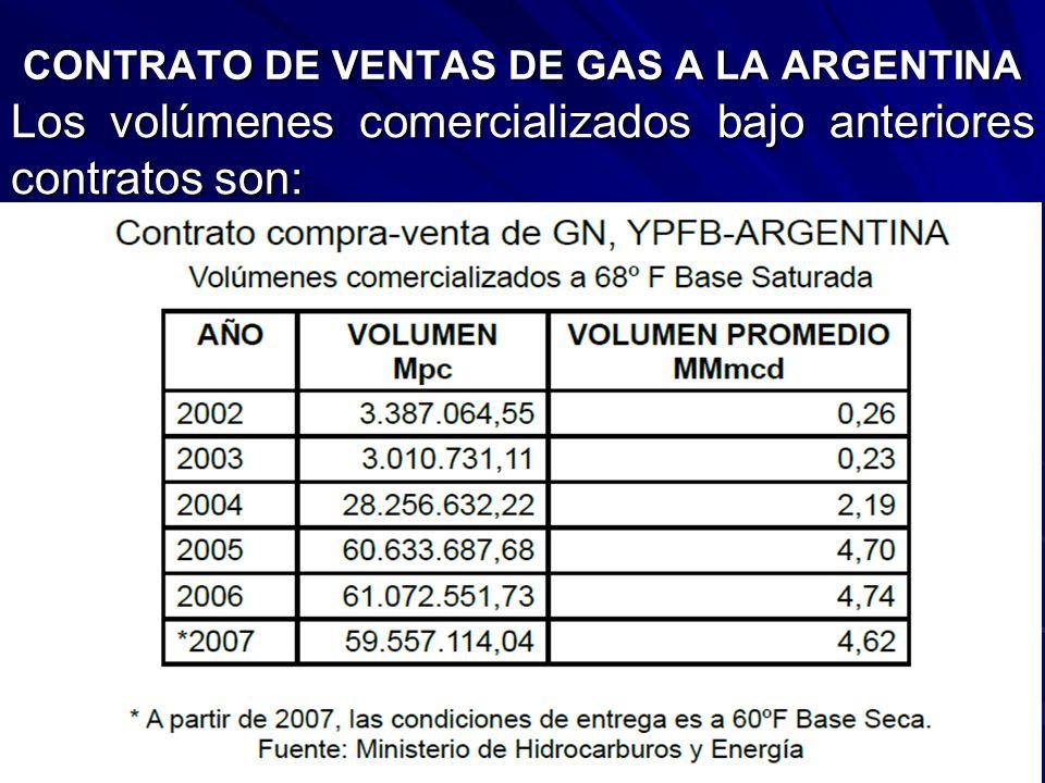 CONTRATO DE VENTAS DE GAS A LA ARGENTINA