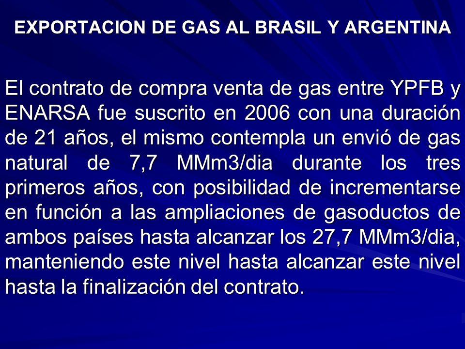 EXPORTACION DE GAS AL BRASIL Y ARGENTINA