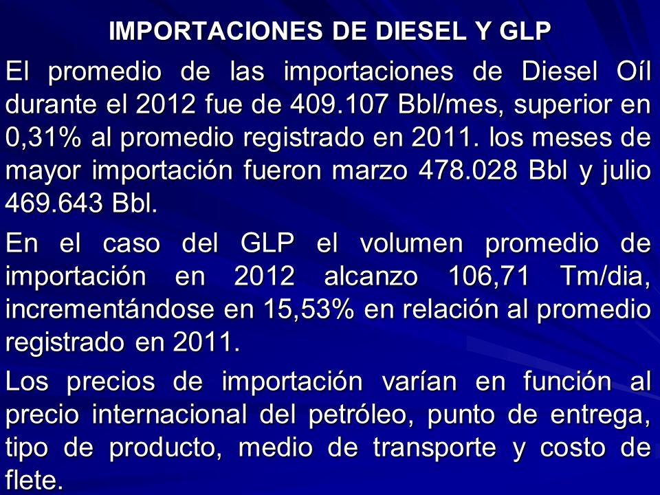 IMPORTACIONES DE DIESEL Y GLP