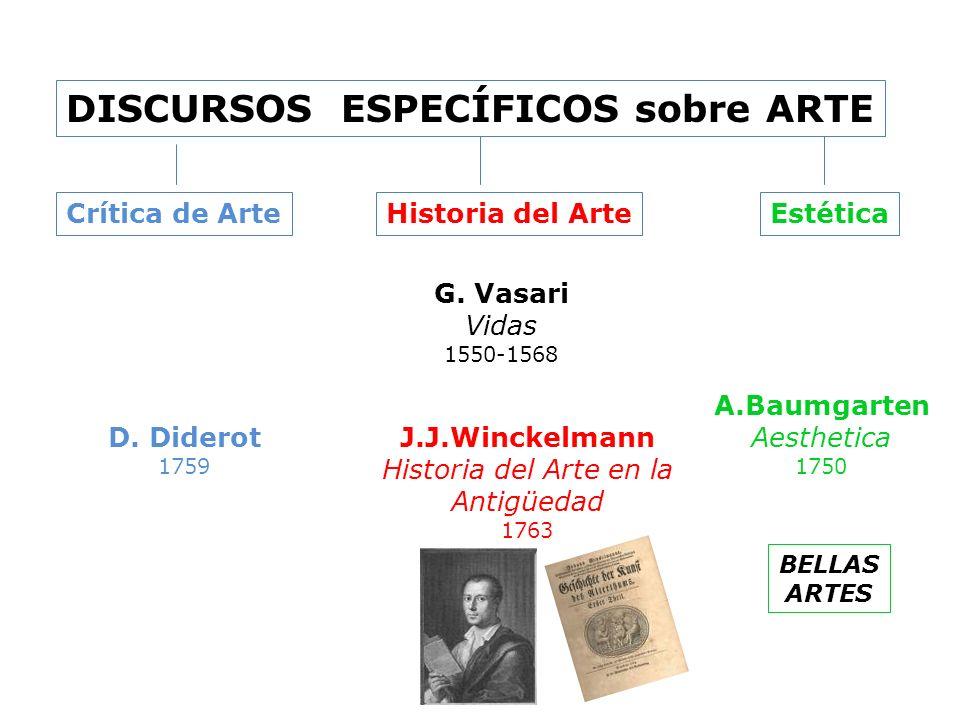 DISCURSOS ESPECÍFICOS sobre ARTE