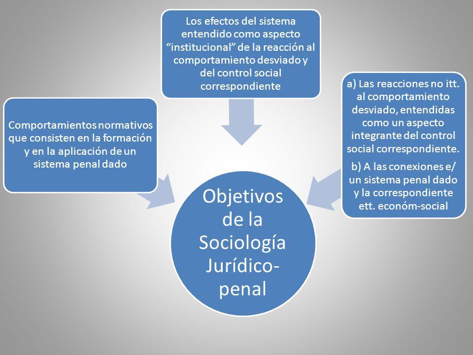 Objetivos de la Sociología Jurídico-penal