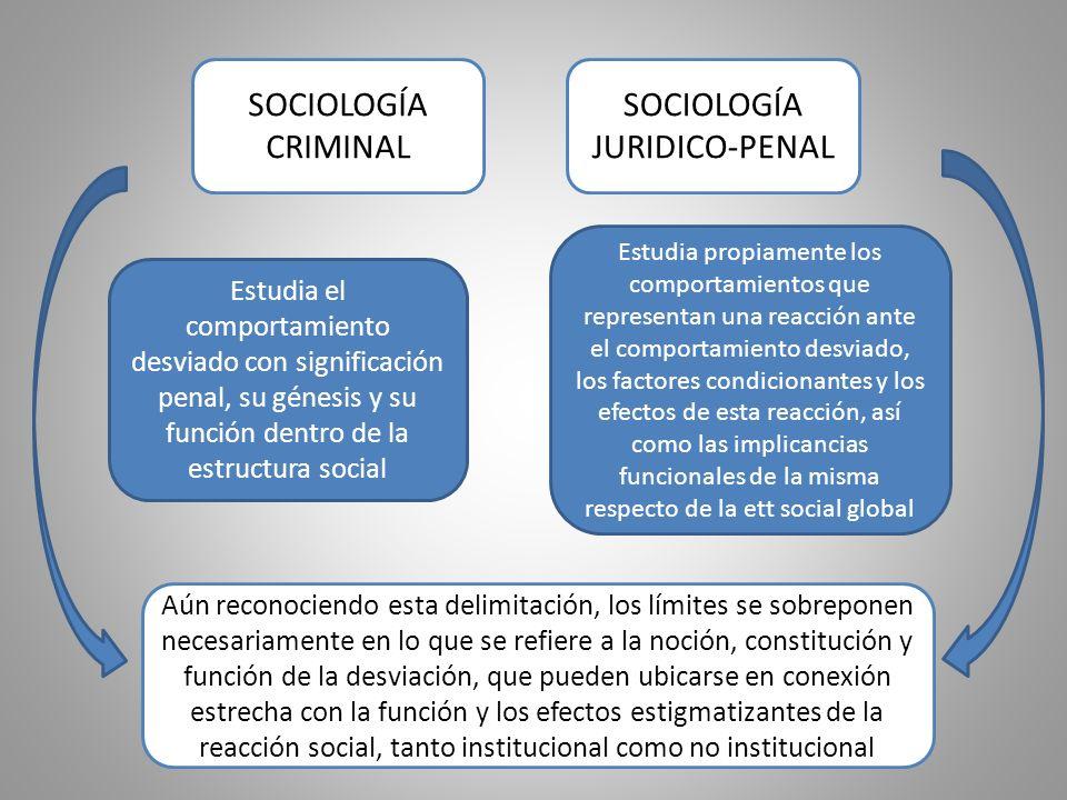 SOCIOLOGÍA JURIDICO-PENAL