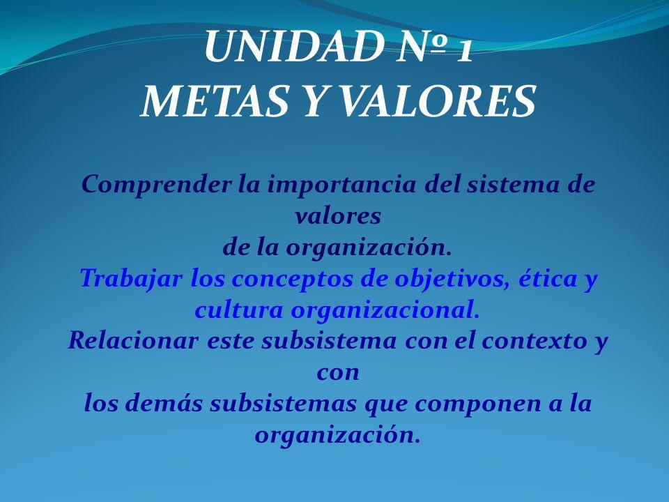 UNIDAD Nº 1 METAS Y VALORES Comprender la importancia del sistema de valores de la organización.