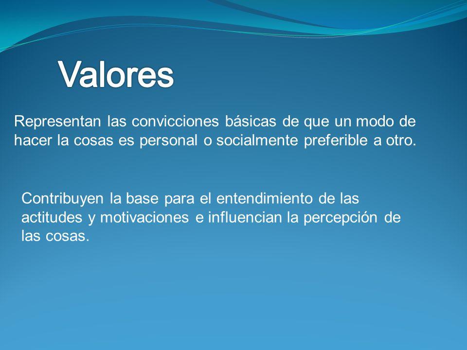 Valores Representan las convicciones básicas de que un modo de hacer la cosas es personal o socialmente preferible a otro.