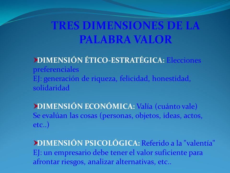 TRES DIMENSIONES DE LA PALABRA VALOR