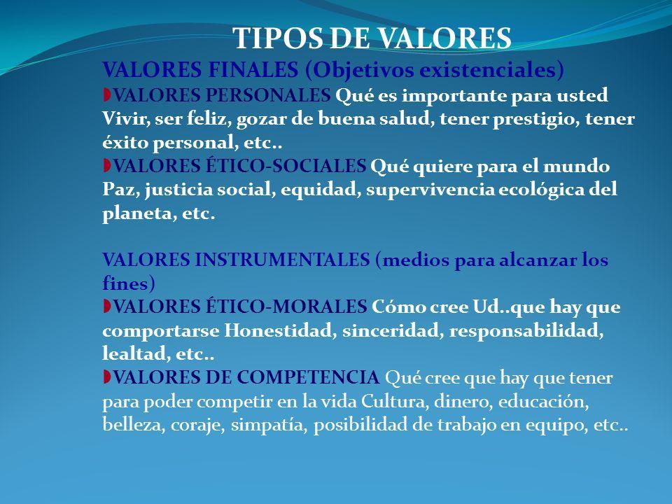 TIPOS DE VALORES VALORES FINALES (Objetivos existenciales)