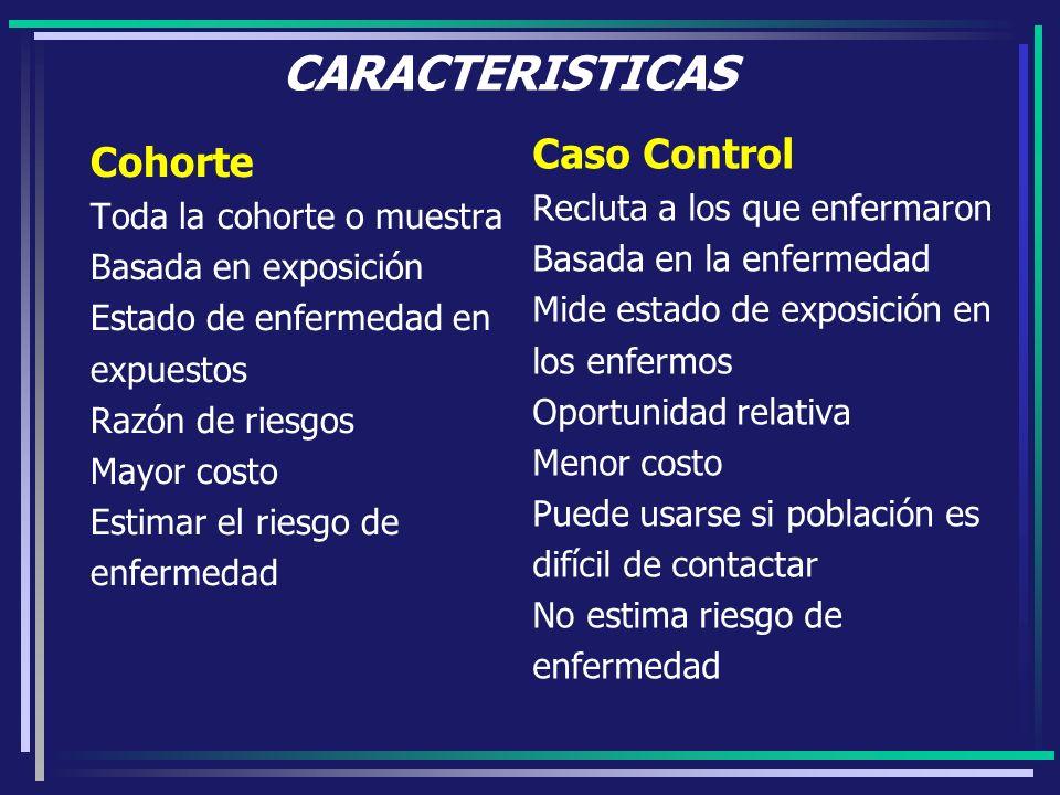 CARACTERISTICAS Caso Control Cohorte Recluta a los que enfermaron