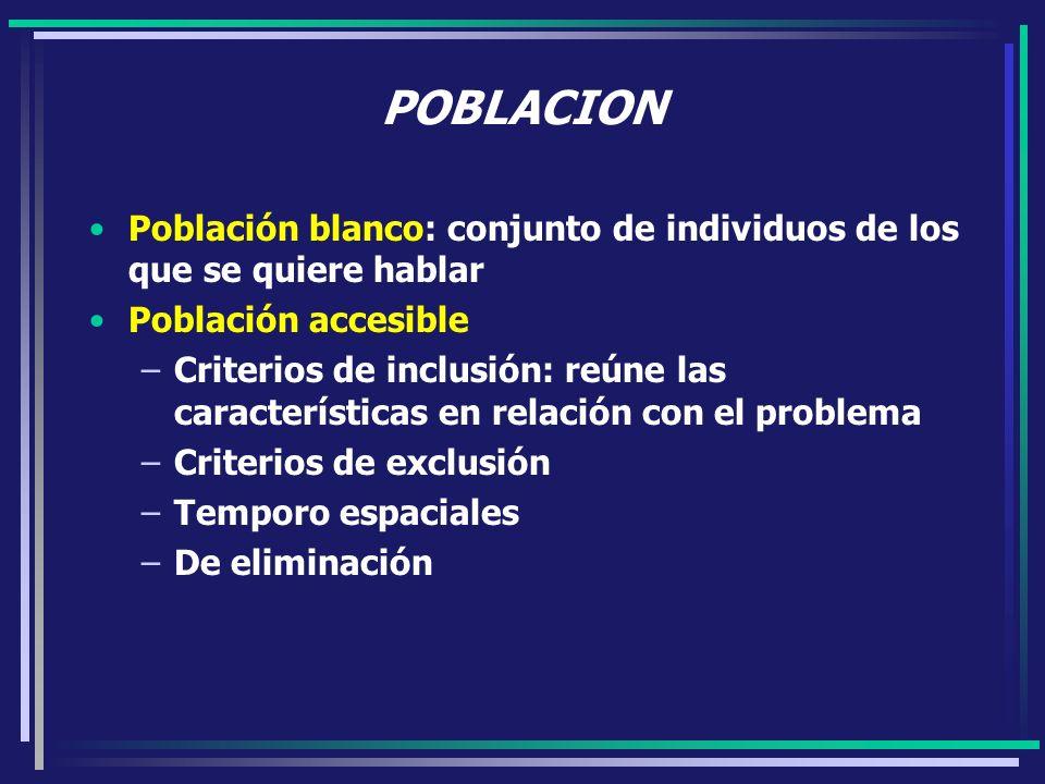 POBLACION Población blanco: conjunto de individuos de los que se quiere hablar. Población accesible.