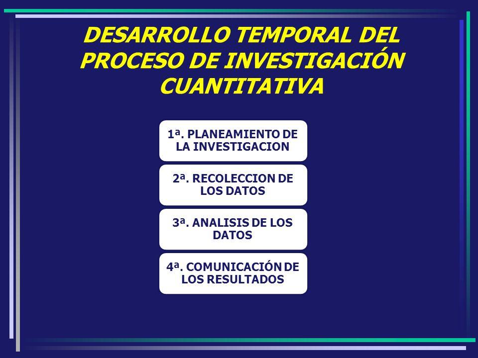 DESARROLLO TEMPORAL DEL PROCESO DE INVESTIGACIÓN CUANTITATIVA