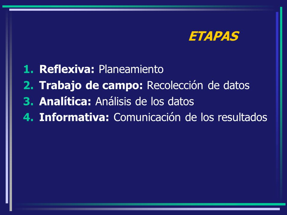 ETAPAS Reflexiva: Planeamiento Trabajo de campo: Recolección de datos
