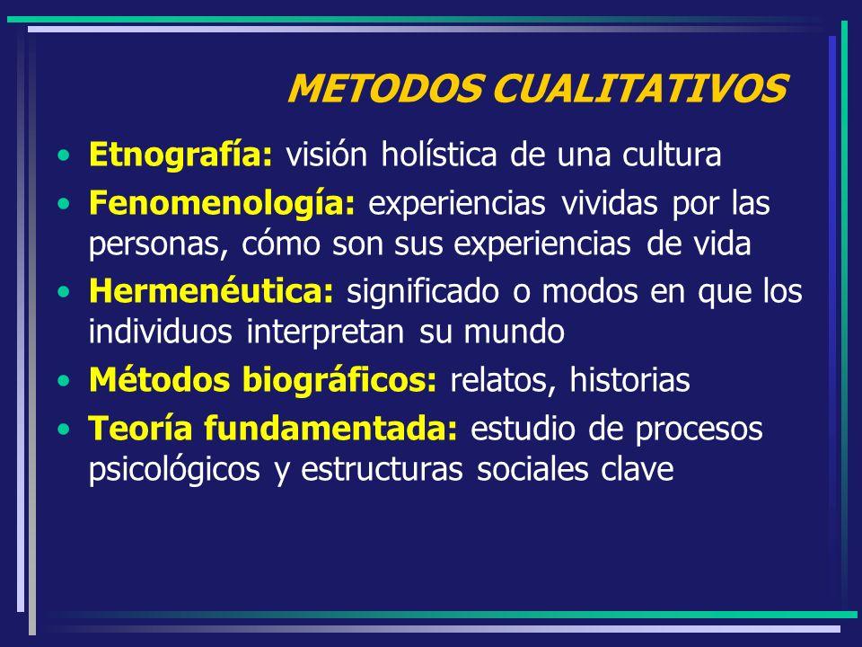 METODOS CUALITATIVOS Etnografía: visión holística de una cultura