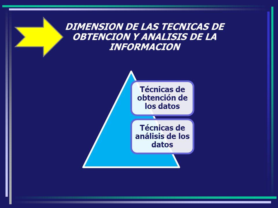 DIMENSION DE LAS TECNICAS DE OBTENCION Y ANALISIS DE LA INFORMACION