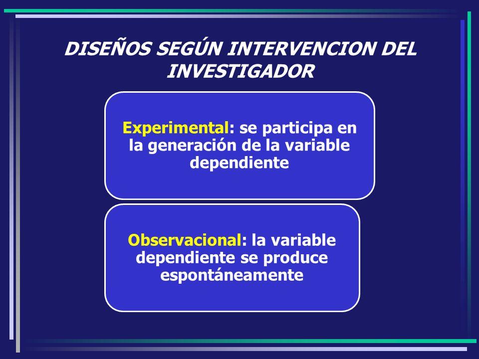 DISEÑOS SEGÚN INTERVENCION DEL INVESTIGADOR