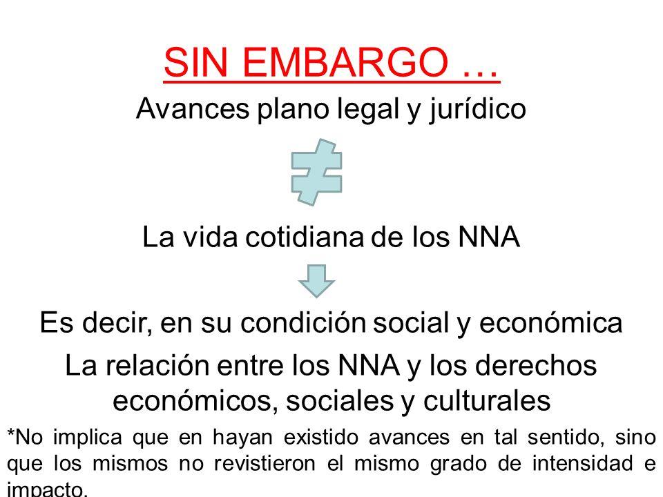 SIN EMBARGO … Avances plano legal y jurídico