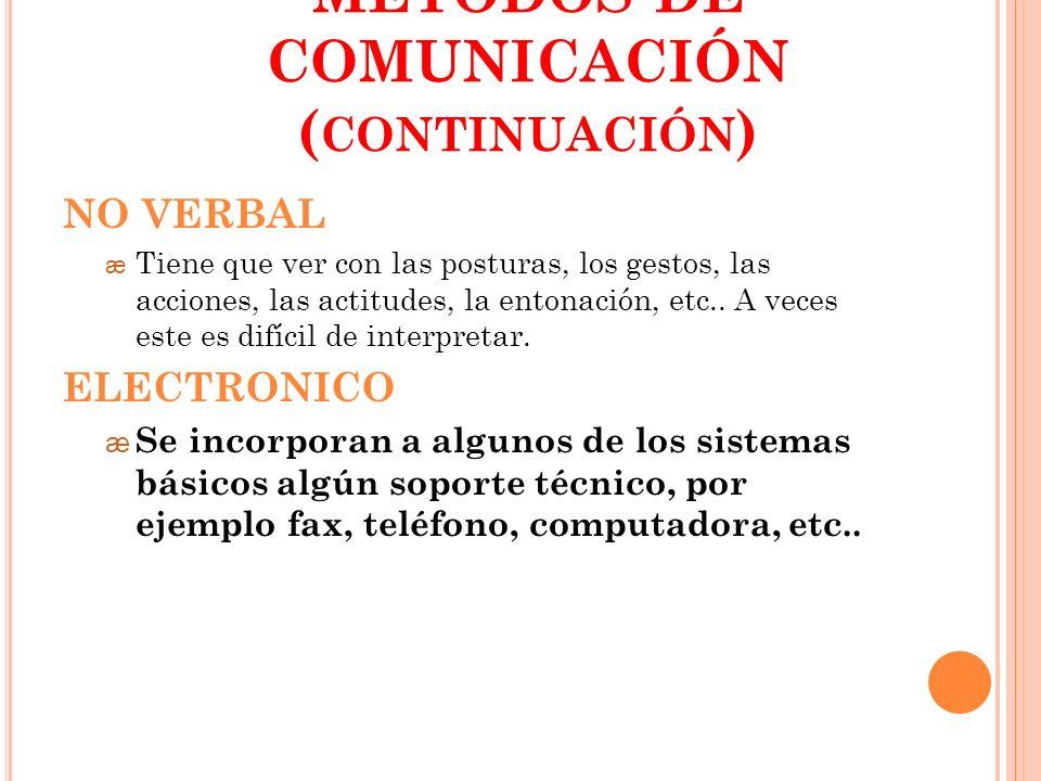 METODOS DE COMUNICACIÓN (continuación)