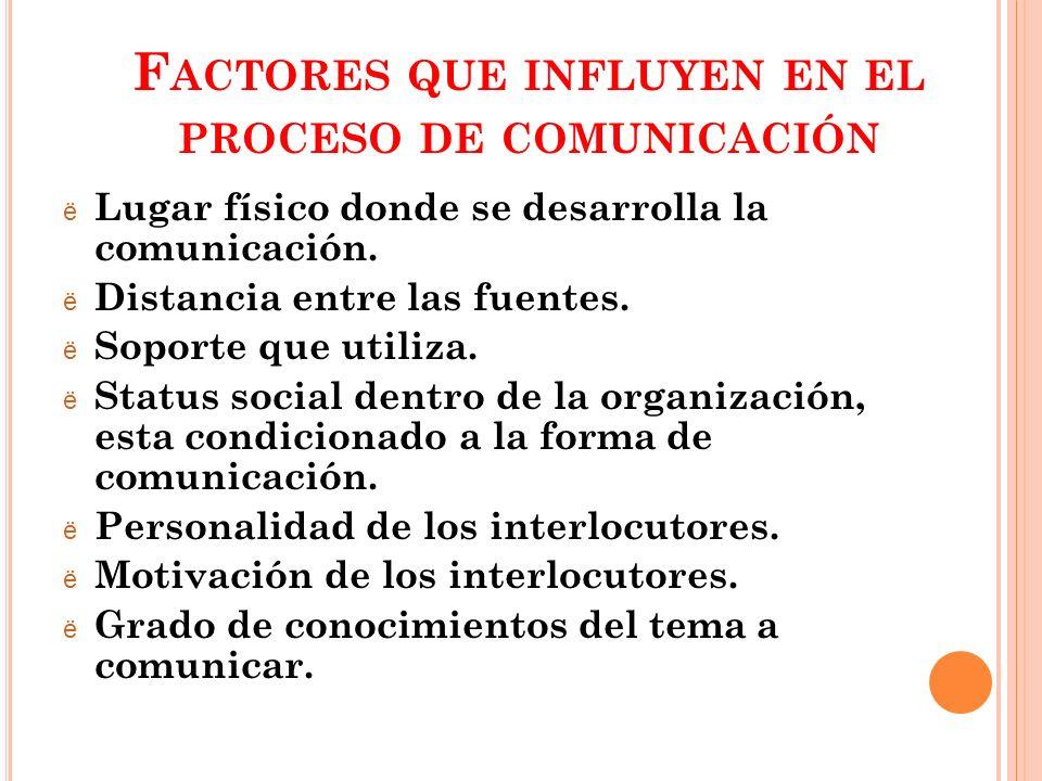 Factores que influyen en el proceso de comunicación