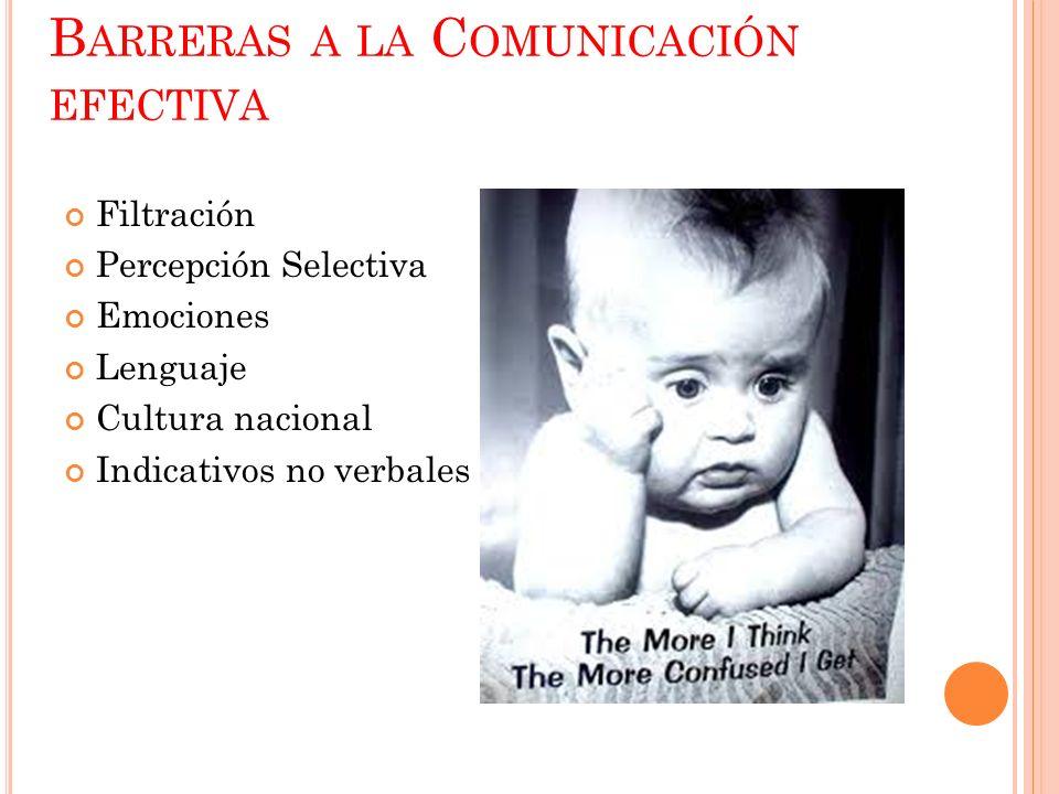 Barreras a la Comunicación efectiva