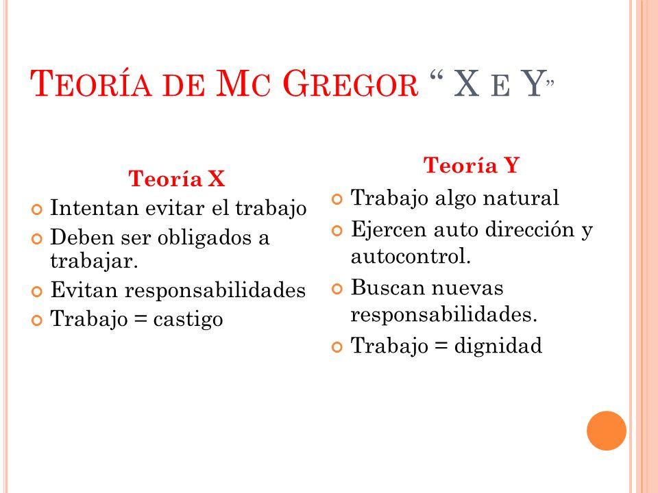 Teoría de Mc Gregor X e Y