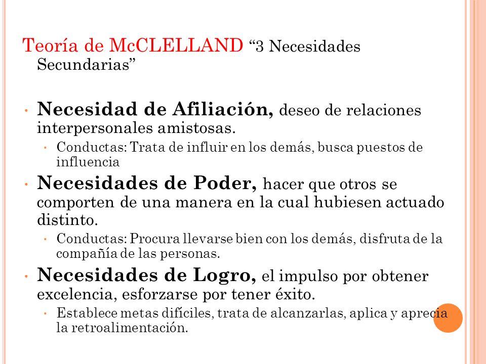 Teoría de McCLELLAND 3 Necesidades Secundarias
