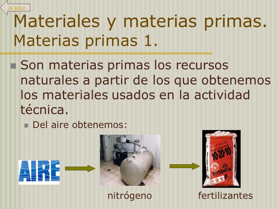 Materiales y materias primas. Materias primas 1.