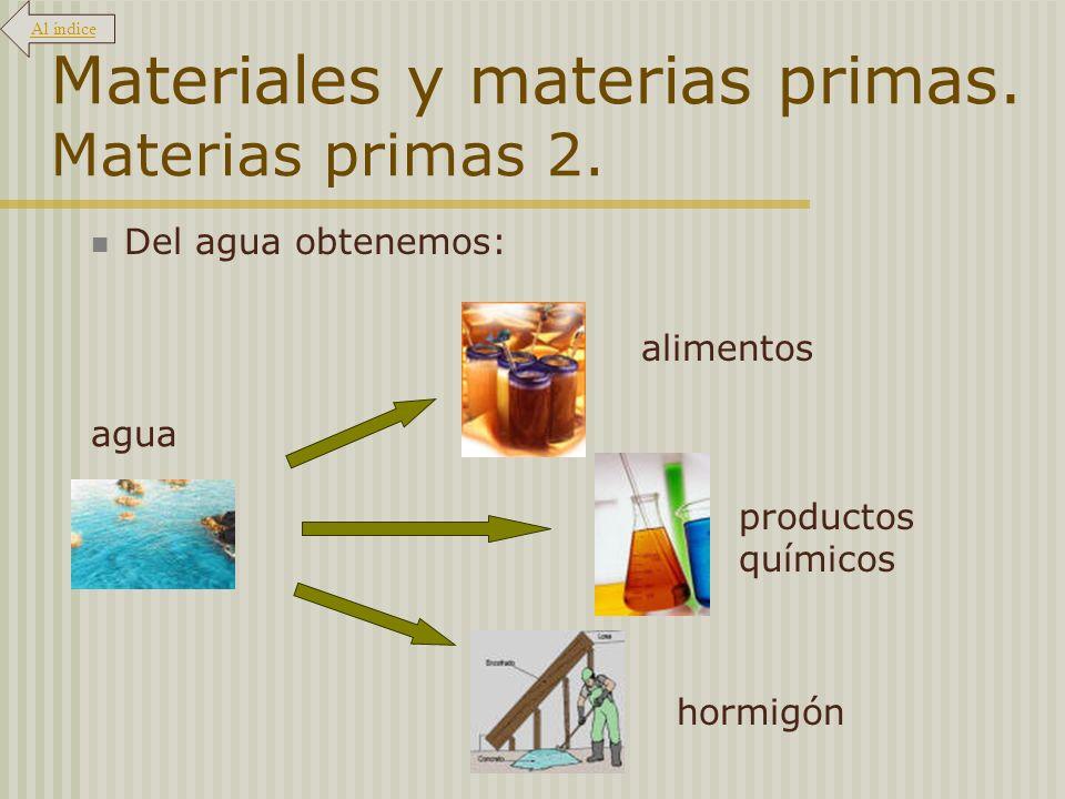 Materiales y materias primas. Materias primas 2.