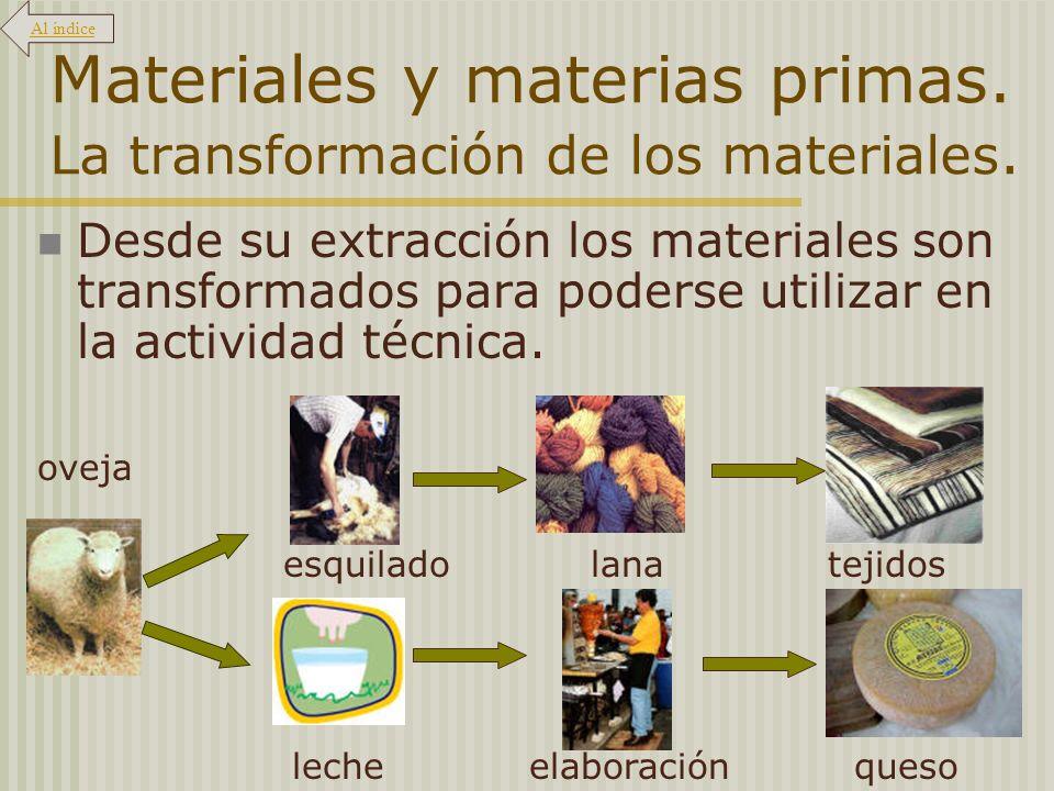 Materiales y materias primas. La transformación de los materiales.