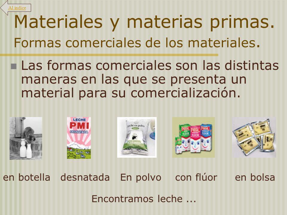 Materiales y materias primas. Formas comerciales de los materiales.