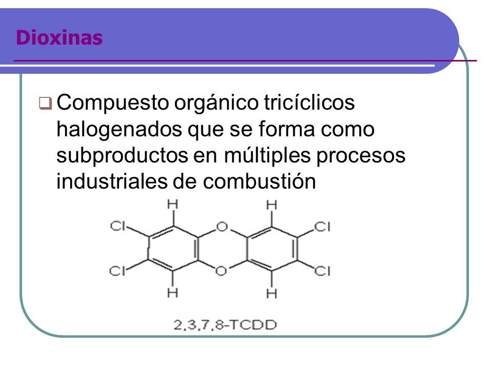 Dioxinas Compuesto orgánico tricíclicos halogenados que se forma como subproductos en múltiples procesos industriales de combustión.