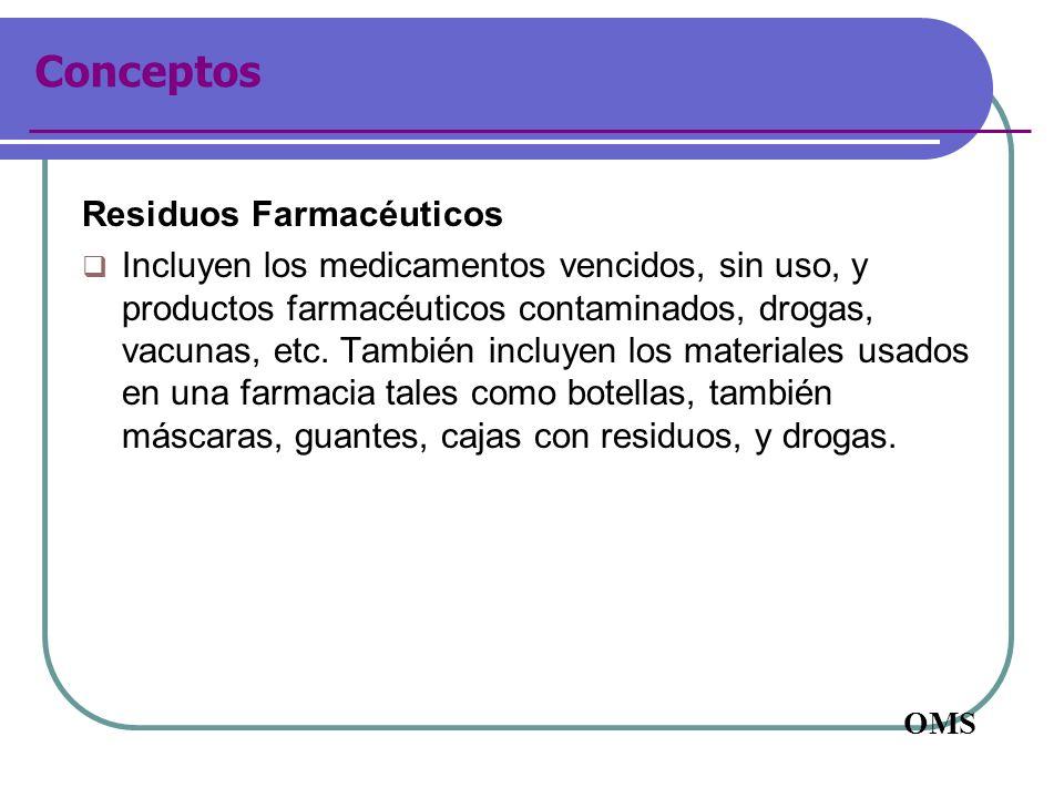 Conceptos Residuos Farmacéuticos