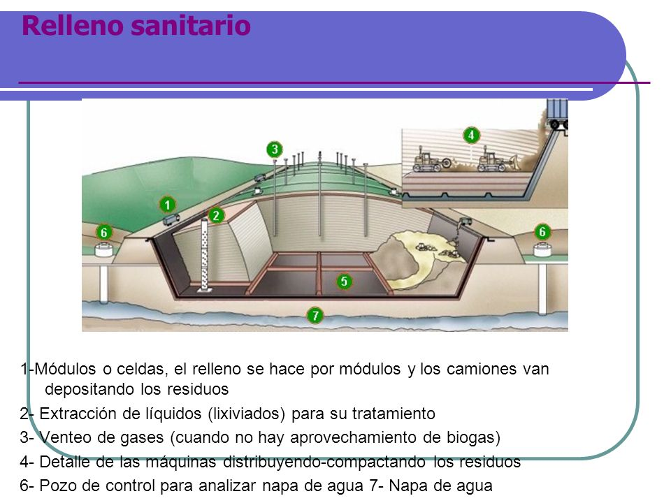Relleno sanitario 5- Piso impermeabilizado y red de recolección del lixiviado.
