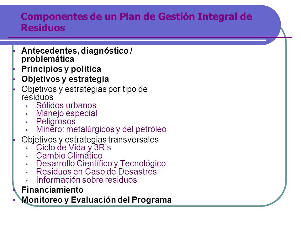 Componentes de un Plan de Gestión Integral de Residuos
