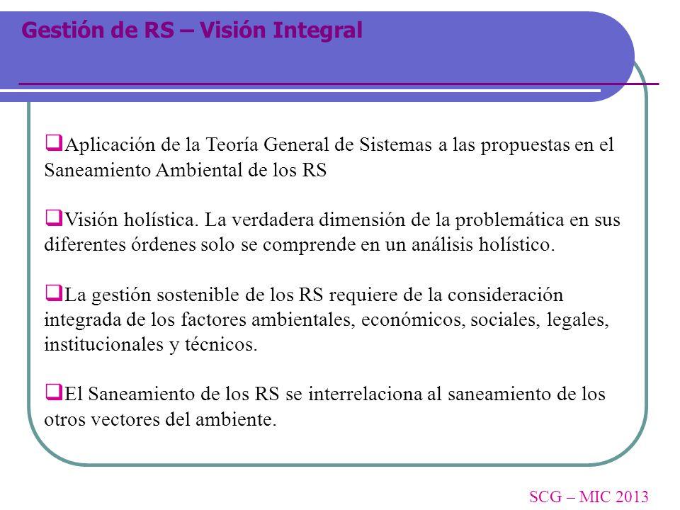 Gestión de RS – Visión Integral
