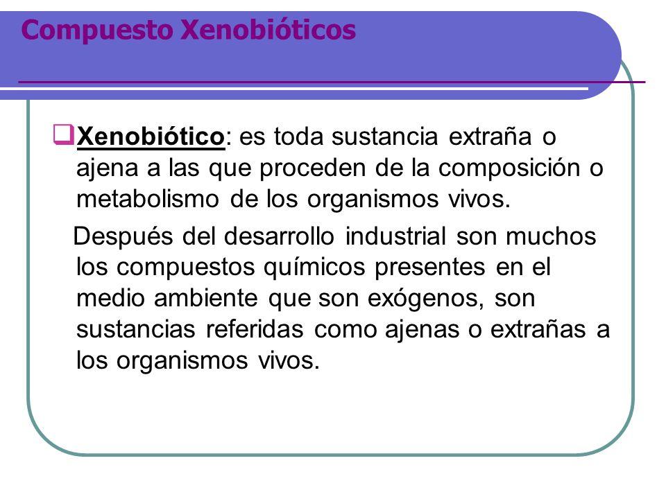 Compuesto Xenobióticos