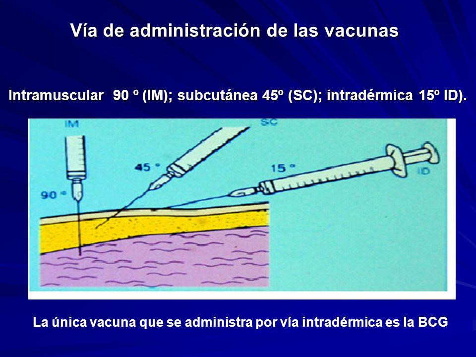 Vía de administración de las vacunas