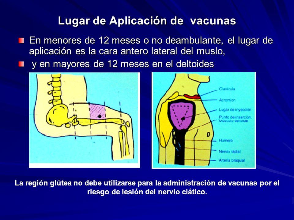 Lugar de Aplicación de vacunas