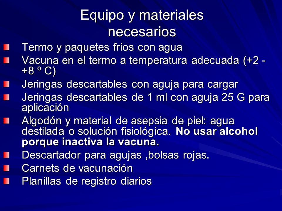 Equipo y materiales necesarios